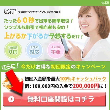 BINARY60(バイナリー60)